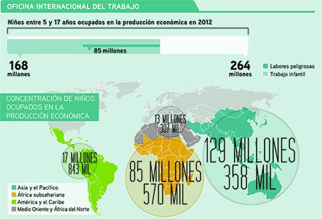 Infografía: Jonathan López